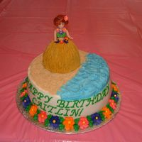 Hawaiian Cake Chocolate w/ BC decoarations. Done for a client's 9 year old daughter.