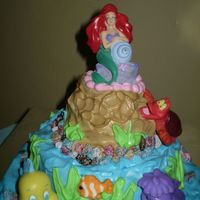 Ariel & Friends Birthday Cake Bake this birthday cake for Diana's Daughter.