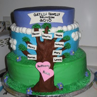Family Reunion Cake  My attempt at a family tree for a reunion. Tree is made from fondant, the signs are gumpaste. Ruined it with my handwriting though. I hate...
