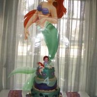 Ariel Cake Yellow sour cream cake with dulce de leche filling, covered with mmf and painted with luster dust, chocolate seashells and edible rocks. I...