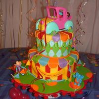 Aiden's Circus Cake This was my grandsons 1St birthday cake! My daughter wanted a circus theme cake . She put some of his JoJo toys on it. The pan sizes are 7...