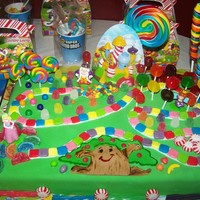 Candyland candyland cake so much candy...