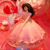 My First Doll Cake This is my 1st doll cake. I made it for my daughter's 1ts birthday. Please give me your feedback/suggestions/comments. Thanks for...
