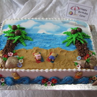 Kid's Beach Cake A fun and playful beach themed cake for a little girl. Buttercream palm trees, candy coconuts, fondant and RI flowers, chocolate shells...