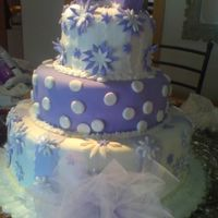 Baby_Shower_Cake.jpeg my first full fondant cake