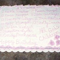Church Members Birthdays I baked one cake and wrote all the member names, of our congregation, who had birthdays during the month of December. It was a fun cake to...