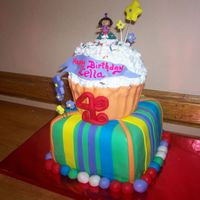 Dora The Explorer A client asked me to do a small tiered Dora cake for 10-12 kids. This is what I came up with. I quoted her $50 and then got way too carried...