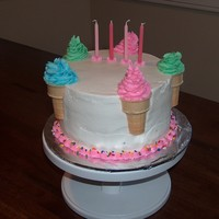 Ice Cream Cone Cake Had to make an easy cake for DD's 4th bday as I was 6weeks pregnant. Super easy! Ice cream cones cut in half and pushed into side of...