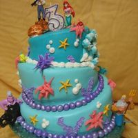 Little Mermaid Topsy Turvy I made this Little Mermaid cake for my friends daughter. This is a topsy turvey cake with plastic figurines. On the side of the cake is a...