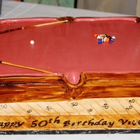 Pool Table This was my first attempt at a pool table. got a lot of inspiration from this site (as always - thank you all). Made for 5oth birthday...