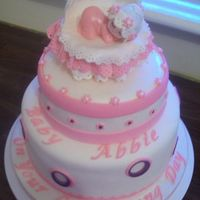Christening Cake For Baby Girl Babay girl christening cake, sponge and lemon buttercream. MMF covered and accents. Made the crib using the mini ball pan. Used a...