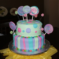 Candyland   my attept at a cake I've seen on here and at pink cake box