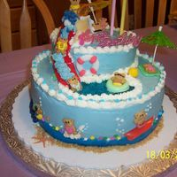 Sam_Bday_Cakes_004.jpg Teddy bear swimming pool cake for my daughter's 3rd birthday party.