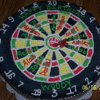 Dartboard Cake I did this for a lady's husband. He is into darts!! First time using whipped icing, this cake was a challenge, but I think I overcame...