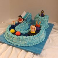 Birthday Waterslide Cake  Waterslide cake for 5 birthdays celebrated today. Thanks to Jen1977 and Joyfull4444 for their inspiration and guidance and thanks to...