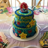 Little Mermaid  My daughter wanted a Little Mermaid birthday this year, this cake is similar to another CC member cant remember there name but thank you...