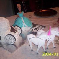 Cinderella Cake View 1Cake for 4 year old birthday, disregard date correct date was not set when picture was taken. Thanks to cake central for all my...