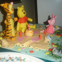 Winnie De Pooh this is what i did at a training i attended. advices on making it better will be greatly appreciated.