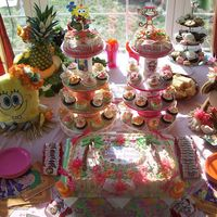 Cupcake Trees And Cakes This was made for a spongebob and bobby jack lhawaiian birthday party!