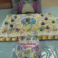 Princess And The Frog CupCake Cake