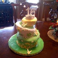 Birthday Party Cake - Sweet 16