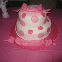 Pok-A-Dot Cake   My daughters 1st birthday. It was Minnie mouse.