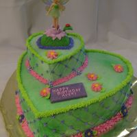 Tinkerbell Neon food colors used for impact