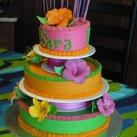 Sweet Sixteen Cake With A Tropical Theme Tropical theme sweet sixteen cake for three young girls. I made the gumpaste flowers. Each layer is a different flavor iced in traditional...