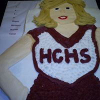 Another View Of Cheerleader Cake