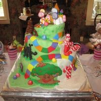 Ivy's Candyland Cake   14/10/6 round TT cake. All fondant with all fondant decorations.