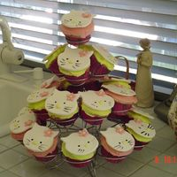 Hello Kitty Cupcakes My niece chose these for her 9th birthday party. I manipulated a tin cookie cutter into the shape of hello kitty, and drew whiskers with...