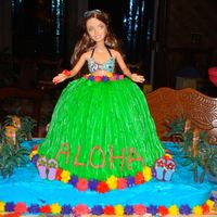 026.jpg Cake I made for my Luau Party