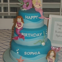 Sophia's Mermaid Cake I was so happy with this cake! I did have a hard time with the mermaid's faces and when I dropped one of them and broke the tail, I...