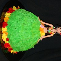 Hula Girl! Wondermold pan covered in buttercream. Flowers and bikini top are mmf!