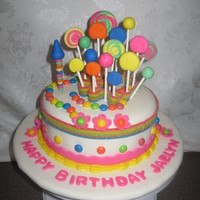 Candyland Cake I did this cake for a customer who was doing a candyland them. My sister helped me on this one and we had so much fun with it. We also made...