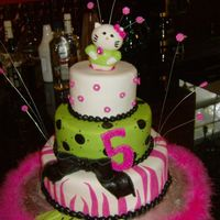 Hello Kitty All fondant