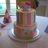 Hello Kitty Cake I made this for my daughter's 4th birthday. She loved it and so did I.