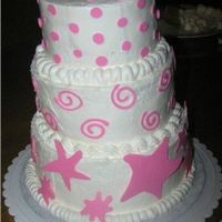 Lanacake1.jpg This tiered birthday cake decorated simply with pink confectionary coating decorations.
