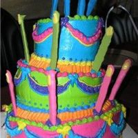 Bday16.jpg I recreated the cake from the whimsical bakehouse for my 18th birthday. It starting falling on itself, so I must not have placed the dowels...