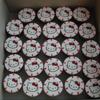 Hello Kitty Edible Image