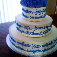 Love Words Cake White butter cream with blue writing made for brothers wedding.