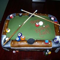 Pool Table Cake This was made by request for a friend's surprise 30th Birthday. What a success, (the taste as well!) and my top 2 favorites done so...