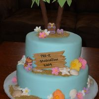 Luau Cake I made this for my daughter's preschool graduation which had a luau theme.The palm trees are pretzel rods covered in chocolate fondant...