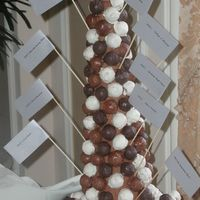 Cake Ball Tower This was inspired by a photo I saw by Gourmetcakes. I had fun makeing this and it was a big hity at the reception