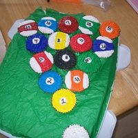 Pool Ball Cupcakes these are choc cupcakes with buttercream icing