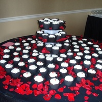Cupcakes For Wedding I made 120 cupcakes for a wedding. Each cupcake liner was hand made using a stencile from CC.com templates. Alot of work, I now have a...