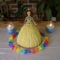 Hula Barbie Chocolate with BC. Grass tip to make the skirt. Made for granddaughters Hula birthday party. Barbie is real.