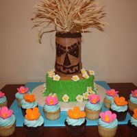 Tiki Cake With Hibiscus Cupcakes I made this cake for my mom's birthday. The cake was inspired by calicakeguy's cakes. The base is a dummy covered in graham...