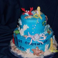 Sea Creature Birthday I had a ball making this one. Making all the sea creatures was very time consuming but fun. Used the Wilton spray paint (blue) for the...