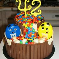 M&m Cake Chocolate, Chocolate, Chocolate. Kitkats line the edge. Character M&M's made from fondant.